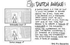 Manga Drawing Tips Bill Breneisen Drawing Techniques, Drawing Tips, Drawing Reference, Manga Drawing, Animation, Moe Manga, Dutch Angle, Comic Tutorial, Comic Layout