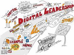 Digital Leadership #CANconnected15 keynote by @E_Sheninger #viznotes | Flickr - Photo Sharing!