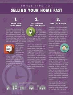 3 Tips For Selling Your Home Fast [From Real Estate Professional] Real Estate Articles, Real Estate Tips, Find A Realtor, We Buy Houses, Home Selling Tips, Sell Your House Fast, Home Ownership, Investment Property, Real Estate Marketing