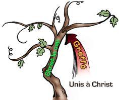 Unis à Christ