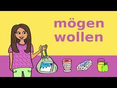 Deutsche Modalverben: mögen, möchten & wollen + Essen & Trinken – German for children - YouTube