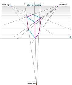 Imágenes con 1, 2 y hasta 3 puntos de Fuga - Tutoriales de Perspectiva en Dibujo Tradicional   Dibujando