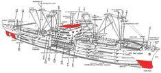 Uss Hornet Cv 12, Uss San Jacinto, Cap San Diego, Uss Enterprise Cv 6, Maritime Museum, Deck Plans, Sailing, Ships, How To Plan