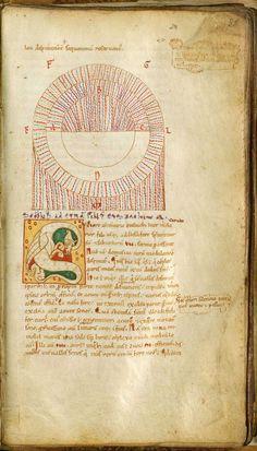 NKS 218 4°: Macrobius, Commentarii in Somnium Scipionis  c. 1150