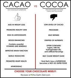 Eat raw Cacao not cocoa ;-)