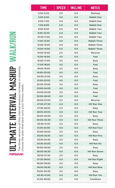 Take you walk/run plan to the next level with the interval mashup. #treadmill #GetFit2014