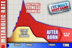 What is Fit Body Boot Camp?