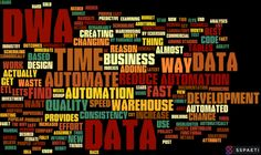 Why automate? It's hard to find a reason not to automate. You cut development time and effort to reduce project costs and increase return on investment. Warehouse Automation, Coding, Facts, Programming