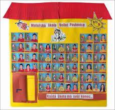 tablo predškolákov - Pesquisa Google