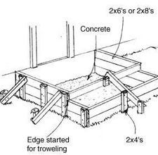 How to Make a Mold for Concrete Steps