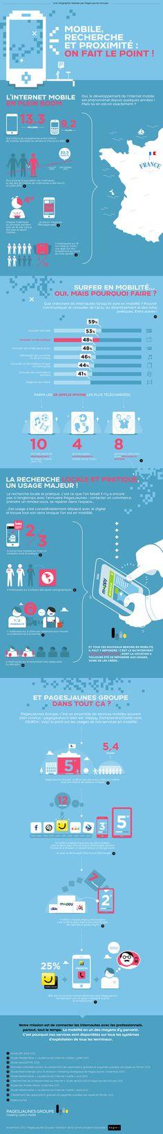 Mobile, recherche et proximité | PagesJaunes Groupe