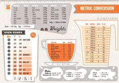 You Need These Cheat Sheets In Your Life | The WHOot