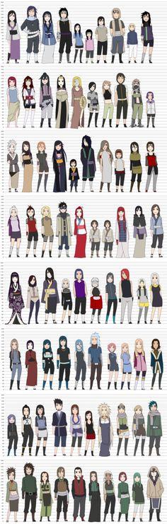 All my Naruto oc's by Hebi-no-Majo