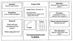 science fair project board template