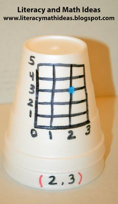 Literacy & Math Ideas: (Site has other helpful ideas.) Teach ordered pairs with cups.each center gets a set of cups. One problem on the front the answer to another question on the back and the students stack it on up Math Strategies, Math Resources, Math Activities, Math Games, Math Teacher, Math Classroom, Teaching Math, Classroom Projects, Teaching Ideas
