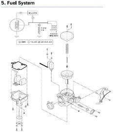 Gy6 engine wiring diagramg diy and crafts pinterest engine httpi414otobucketalbumspp228flaming asfbconference2016 Image collections