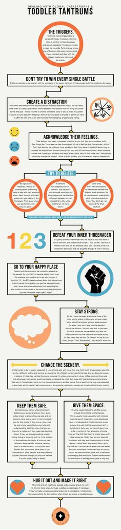 dealing with toddler tantrums infographic