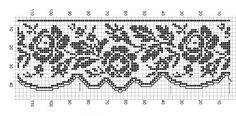 Border 20 | Free chart for cross-stitch, filet crochet | Chart for pattern - Gráfico