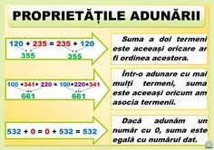 Proprietățile operațiilor de adunare ți înmulțire - Proprietățile adunării Algebra, Little Einsteins, Positive Discipline, Homeschool Math, Kids And Parenting, Geography, Coloring Pages, Preschool, Positivity
