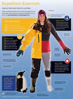TRAVEL PLANNING TIPS FOR ANTARCTICA: (FAQ) What clothing Should I Pack? (Photo from @Quark Expeditions )