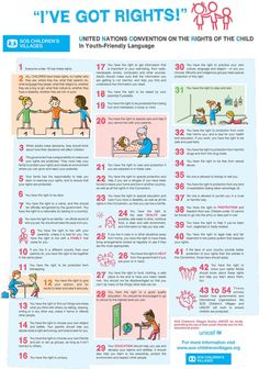 United Nations Convention on the Rights of the Child (UNCRC) - SOS Children's Villages International Más Children's Rights And Responsibilities, Rights Respecting Schools, Safeguarding Children, British Values, Primary Teaching, Teaching Posts, Teaching Ideas, Thinking Day, Child Development