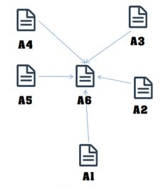 Page connections #Constellatio