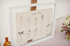 Table plan with clever symbols, from: http://www.lovemydress.net/blog/2012/11/edwardian-lace-flowers-in-her-hair-garden-party-wedding.html