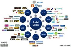 How Has The Social Media Landscape Changed Since 2008? #infographic