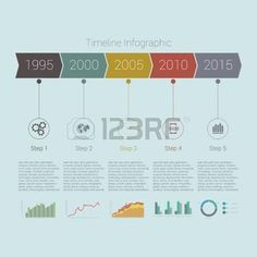 レトロなタイムライン インフォ グラフィック デザイン テンプレート photo