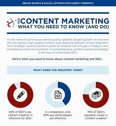 Content Marketing SEO #infographic