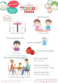 Teach Kids French: Mealtime Vocabulary in French Hello English, Rainbow Songs, Learning French For Kids, Rainbow Fruit, Kids Series, World Languages, Emergent Readers, Writing Resources, Learn French