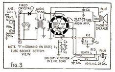 Minimalist 1939 one-tube radio.