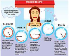 Relógio do Sono: Como o organismo reage com o passar das horas