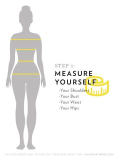 The Foolproof Way to Find Out Your Real Body Type via @WhoWhatWear