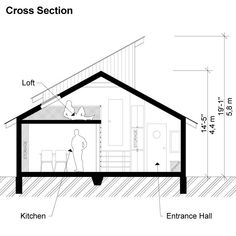 Imaginative shed building design Please see Shed Plans 8x10, Small Shed Plans, 10x12 Shed Plans, Wood Shed Plans, Diy Shed Plans, Storage Shed Plans, Cabin Plans, Small House Plans, House Floor Plans