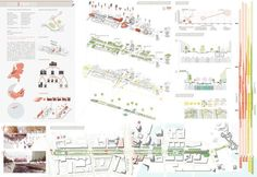Urban redesign, Rotterdam Blaak-Westblaak by Niels Baljet, Martijn Hollestelle, Maarten Ingen Housz and  Marc Postel