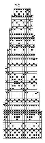 """Susan - Kuviollinen DROPS pusero pyöreällä kaarrokkeella """"Karisma""""-langasta. Koot S-XXXL. - Free pattern by DROPS Design"""