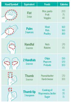Hands & serving size
