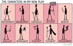 'The Characters in my New Play (for yesterday's @guardianreview ) -