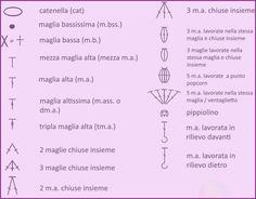 spiegazione_simboli_uncinetto.jpg (1023×801)