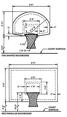 basketball backboard dimensions google search love it rh pinterest com