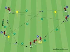 An- und Mitnehmen wie der FC Barcelona - Fußballtraining - Grundlagen Kurzpassspiel - YouTube