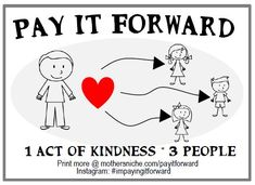 Random acts of kindness: The REAL way to change the world.  Free Printable