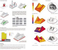 Urban Block by LED Architecture Studio