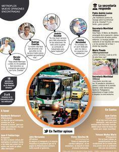 La nueva ruta del metroplús atraviesa la Avenida Oriental y durante los primeros días de uso ha generado reacciones encontradas entre usuarios de transporte público.