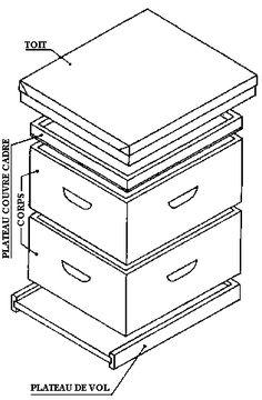 Plans et croquis de #ruches Modèles DADANT