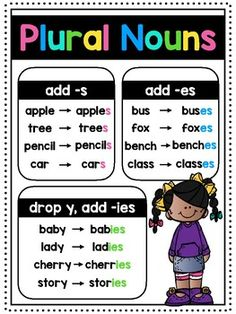 This product includes a color & black/white version for nouns with endings -s, -es, & -ies. Plurals Worksheets, Handwriting Worksheets For Kids, English Worksheets For Kids, 2nd Grade Worksheets, Nursery Worksheets, English Phonics, Learn English Grammar, English Vocabulary, Teaching English