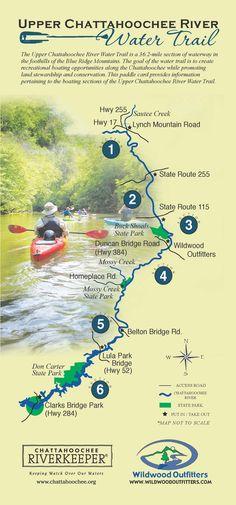 Upper Chattahoochee River Water Trail