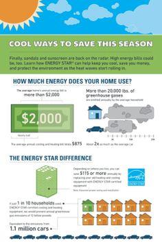 ENERGY STAR infographic