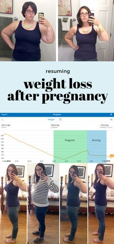 Resuming weight loss after pregnancy and breastfeeding: here's what's been…
